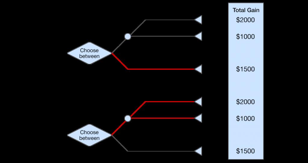 diagram_isolationeffect
